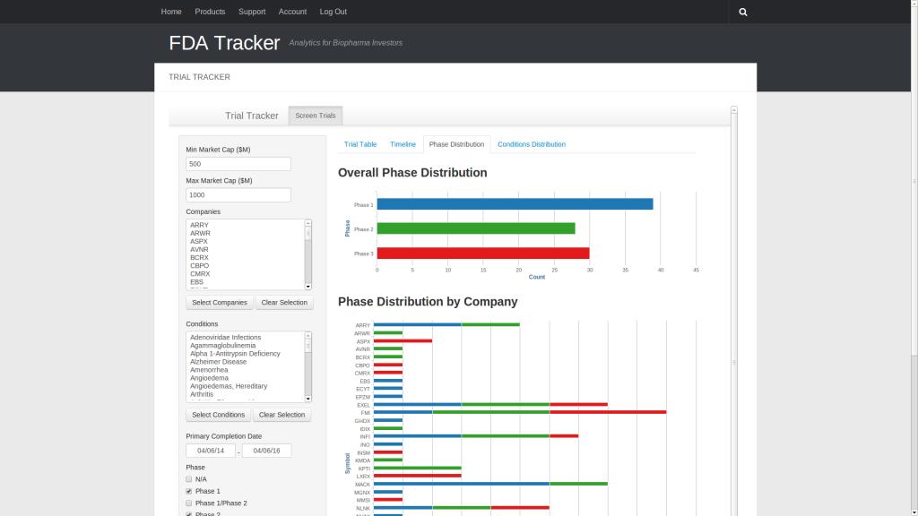 trial_tracker