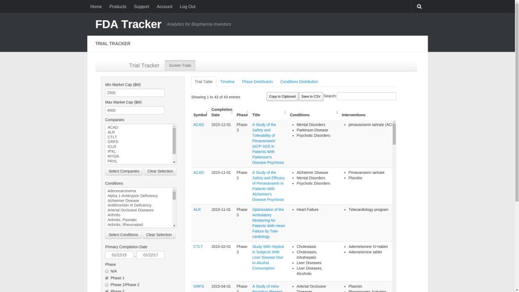 trial_tracker_1