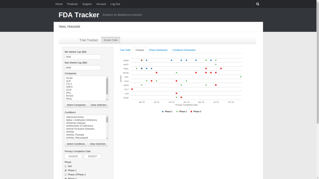 trial_tracker_2