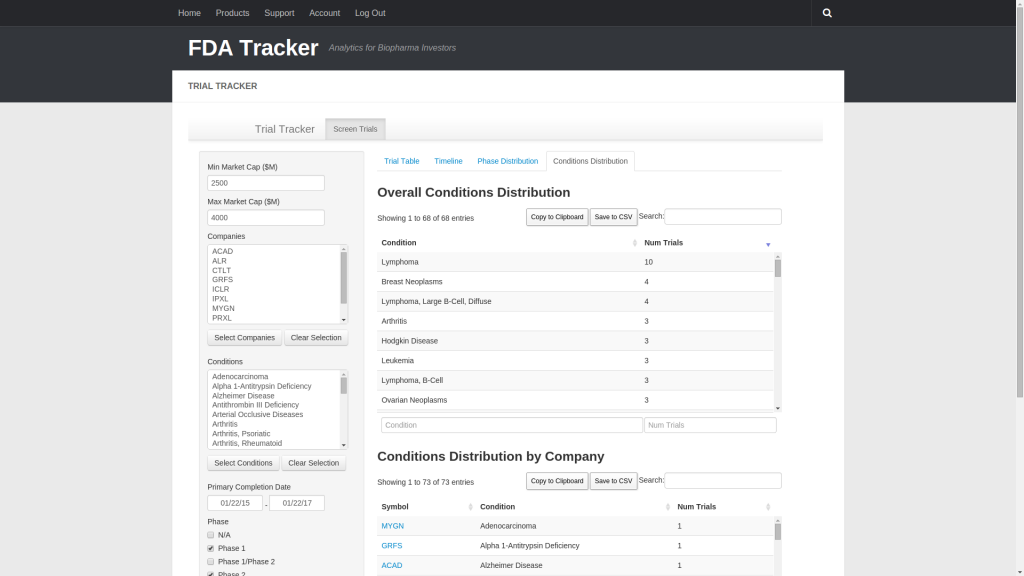 trial_tracker_4